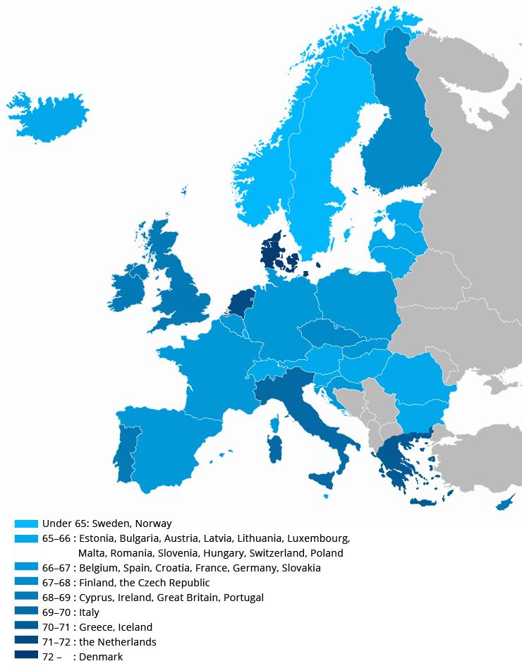 várható nyugdíjkorhatárok Európában 2050