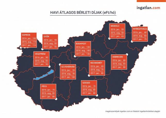 Magyarország albérleti árak 2017