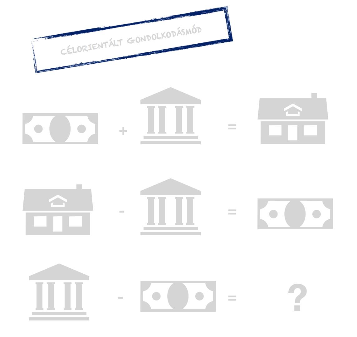 célorientált gondolkodásmód hitelfelvétel esetében