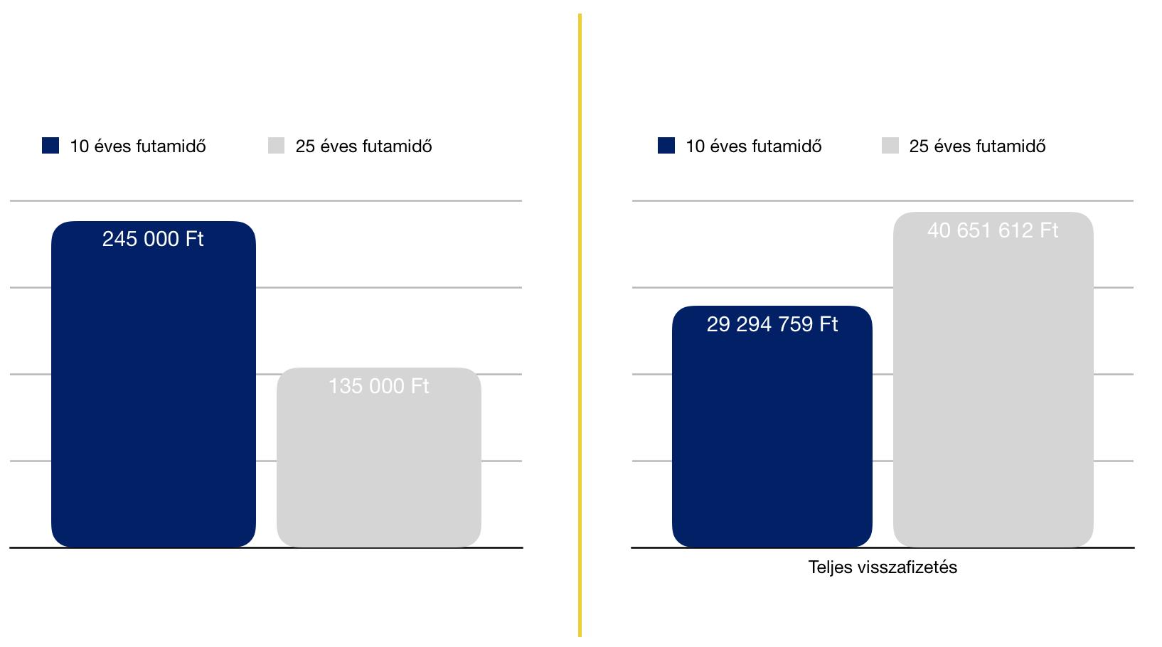 hitel teljes visszafizetése