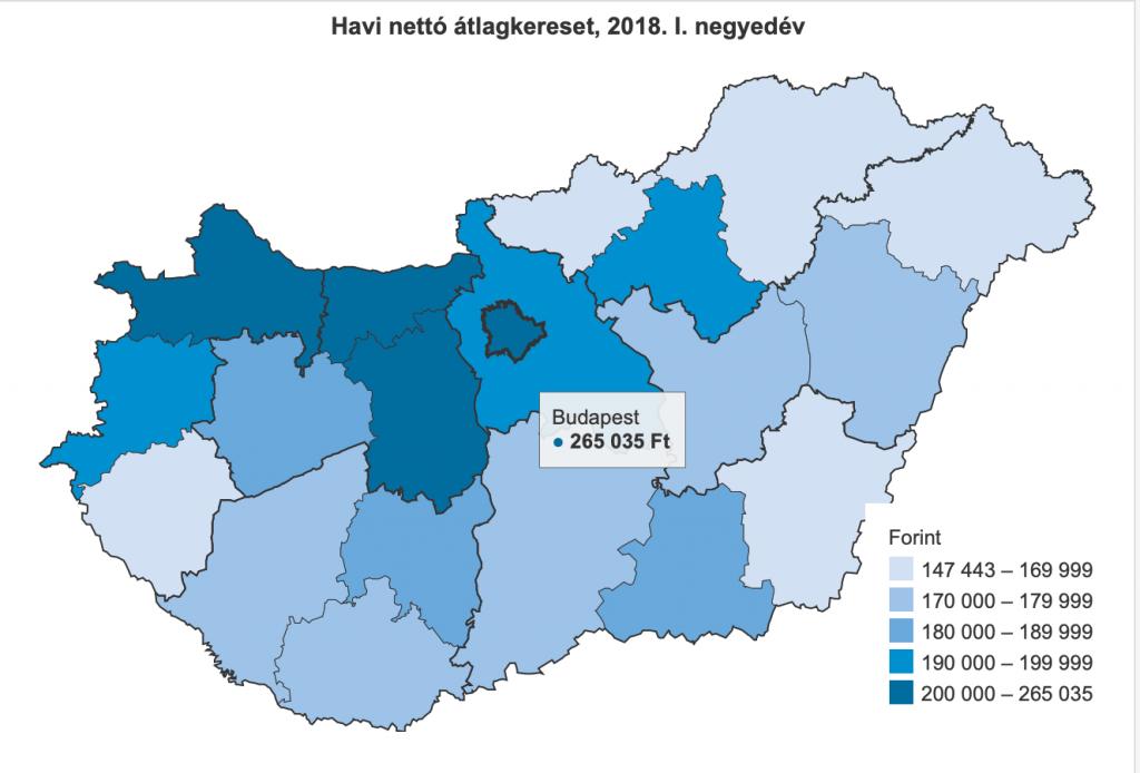 havi átlagkereset Budapesten